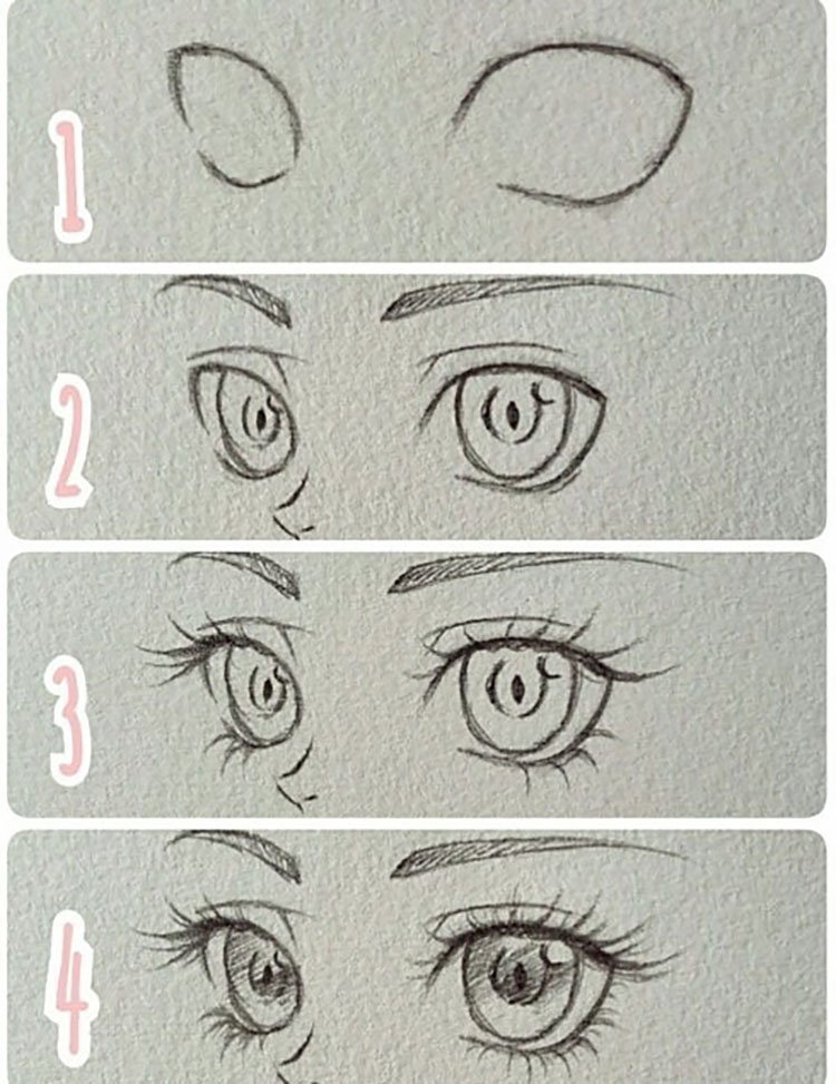 easy sketches to draw - CHARACTER EYES
