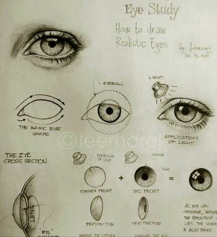easy sketches to draw - HOW TO DRAW REALISTIC EYES